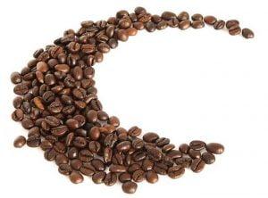 Positive Effects Of Caffeine - Coffee Scrub