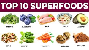 Eat Superfoods - How To Cure Diabetes Naturally In 30 Days
