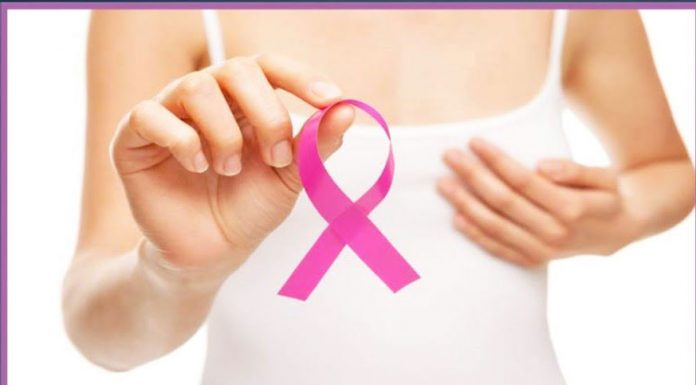 How To Prevent Breast Cancer Naturally